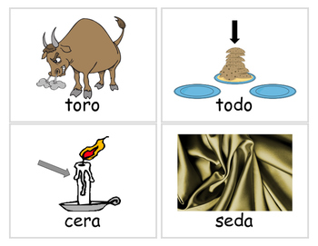 Spanish /r/ and /d/ Minimal Pairs