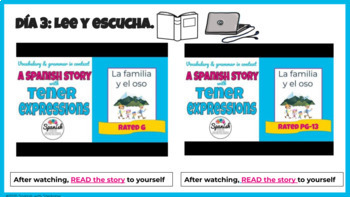 Spanish readings: Tener expressions