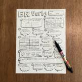 Spanish regular -ER verbs worksheet Spanish -ER verb conjugation NO PREP