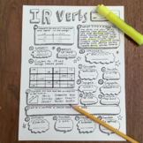 Spanish regular -IR verbs NO PREP Spanish verb conjugation worksheet