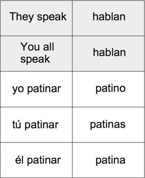 Spanish regular -ar verbs present tense bundle