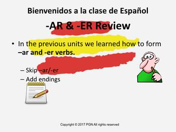 Spanish regular -ir verbs: conjugation and practice