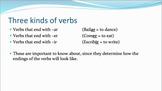 Spanish regular verb conjugation in the present tense PowerPoint.