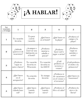 "Spanish speaking activity - ""Dice conversations"""