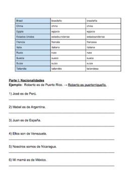 Spanish speaking countries: Nationalities, Flags, Capitals - Spanish