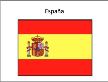 Spanish-speaking countries flags