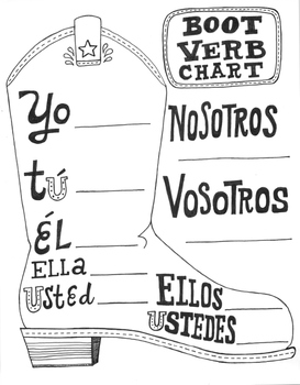 Spanish stem changing boot verb chart shoe verbs instant download PDF