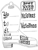 Spanish stem changing boot verb chart ~shoe verbs ~boot ve