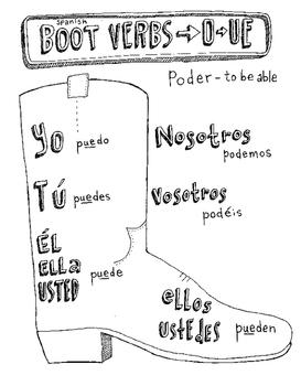 Spanish stem changing boot verb ~Spanish irregular verbs ~poder ~puedo