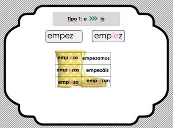 Spanish stem changing verbs (present tense)