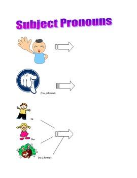 Spanish subject pronoun guided notes