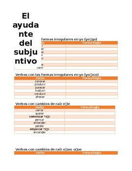 Spanish subjunctive helper