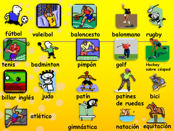 Spanish time and activities full lesson for beginners