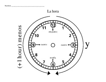 Spanish time clock aid
