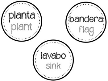 Spanish to English Classroom Labels
