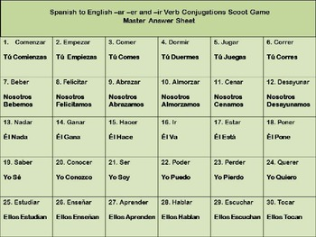 Spanish to English Scoot! Game   -ar, -er, -ir Verbs and Conjugations
