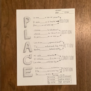 Spanish verb Estar ~poster PLACE ~Estar conjugation ~bulletin board worksheet