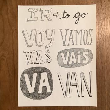 Spanish verb IR ~poster ~bulletin board ~word wall ~present tense verb ~NO PREP