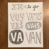Spanish verb IR ~poster ~bulletin board ~word wall ~present tense verb ~NO PREP