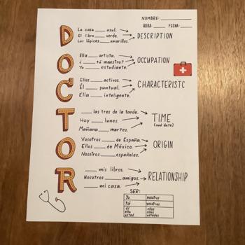 Spanish verb SER ~poster DOCTOR ~Ser conjugation ~bulletin