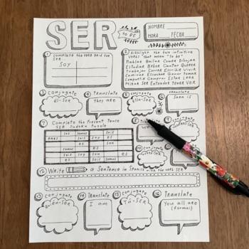 spanish verb ser worksheet verb conjugation translation no prep to be. Black Bedroom Furniture Sets. Home Design Ideas
