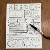 Spanish verb SER ~worksheet ~verb conjugation ~translation NO PREP ~to be