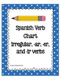 Spanish verb chart for -ar, -er and -ir verbs and SIX irre
