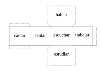 Spanish verb dice: ar verbs