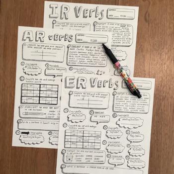 Spanish verb practice -AR -ER -IR verbs Ser Estar Tener ...