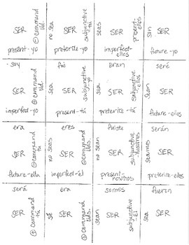 Spanish verb tenses review puzzles