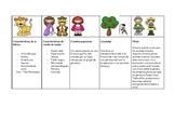 Spanish version of Fables, Folktalkes, Fairytales, Myths, Legend Characteristics