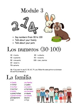 Spanish vocabulary booklet beginners