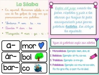 Spanish Syllables Matching Cards/ Juego de Sílabas en Español