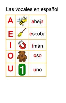 Spanish vowels chart+worksheet.Cartel del abecedario en español + ...