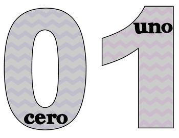Spanish written numbers