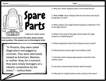 Spare Parts - Complete Movie Guide (2015)
