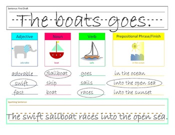 Sparkling Sentences Summer Edition - Writing with Voice and Better Word Choice