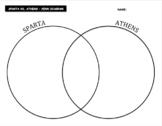 Sparta vs. Athens - Venn Diagram