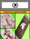 Spartan & Athens Comparison Pamphlet Project {World History}