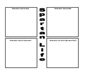 Spartan Life graphic organizer
