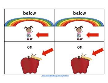 Spatial Sense: Positional Words