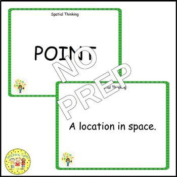 Spatial Thinking Pre-Algebra Vocabulary Cards