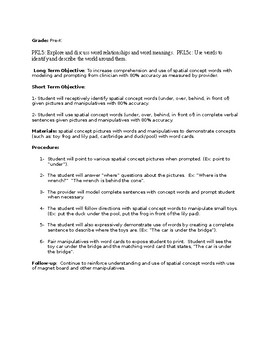 Spatial concept lesson plan