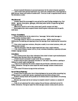 Speech and Language Recommendation Checklist!!