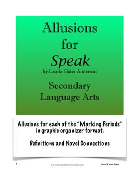 Speak - Analyzing Allusions; Secondary ELA