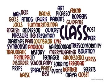 Speak Novel Inspired Classroom Art Literature Prints
