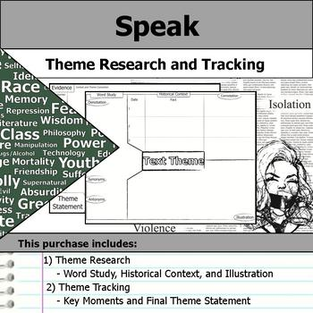 Speak - Theme Tracking Notes -  Etymology & Context Research