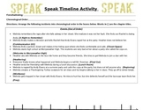 Speak by Laurie Anderson- Timeline Activity - Plot Pyramid