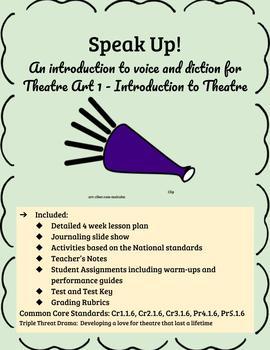 Theatre - Speak Up!  Voice and Diction in Theatre
