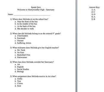 Speak by Anderson - 16 Comprehension Quizzes